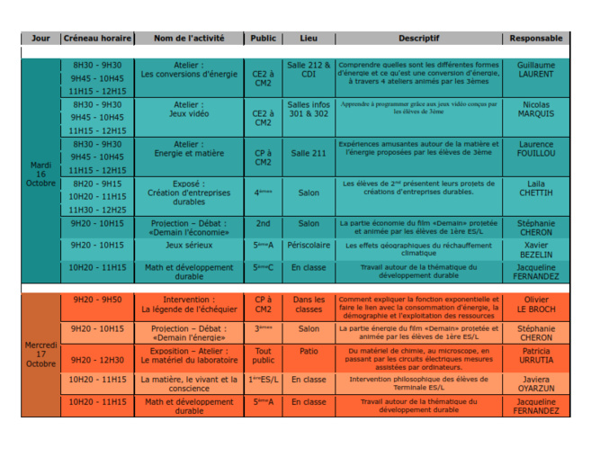 C'est la semaine de toutes les sciences! Voici le programme:
