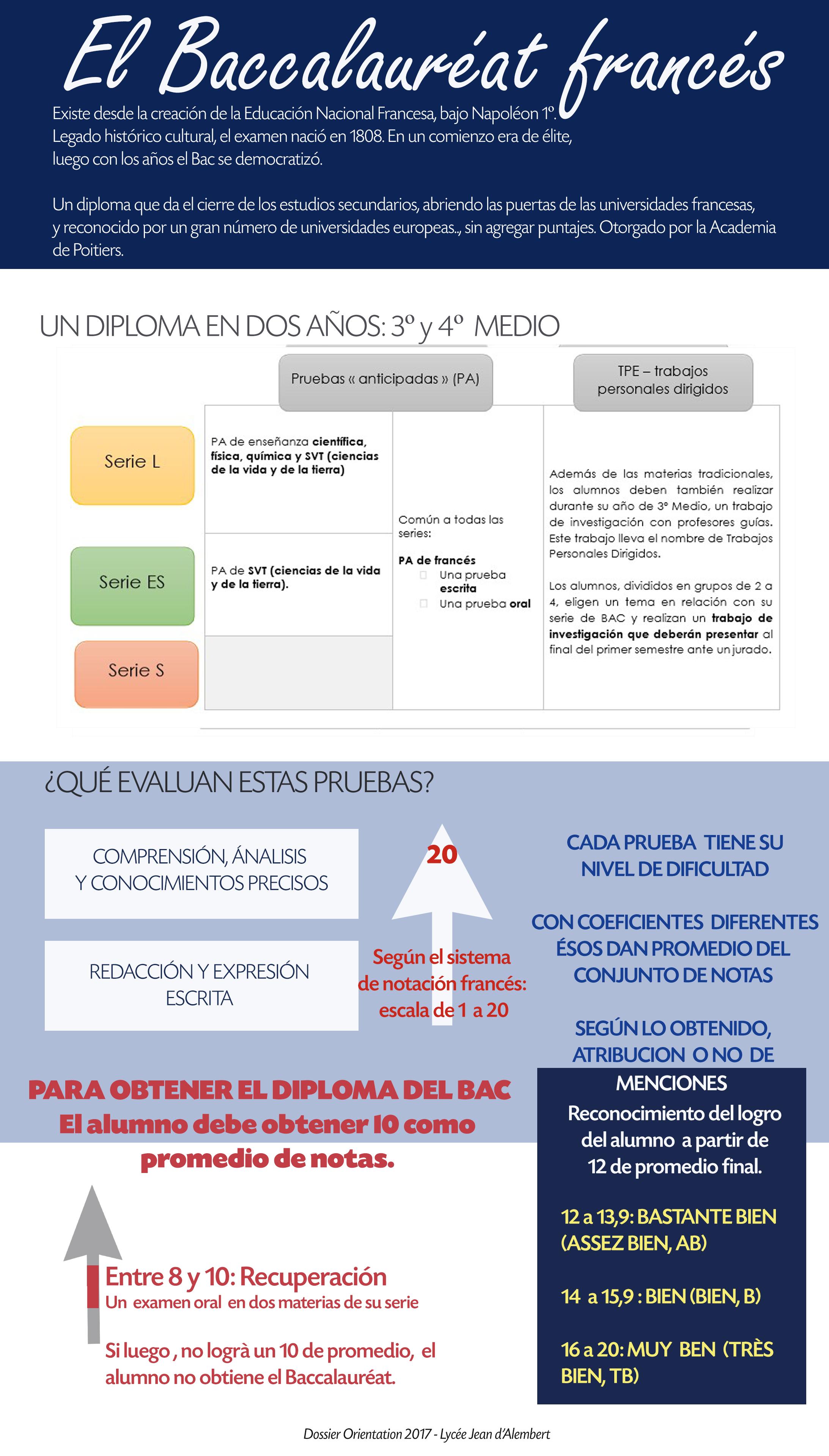 ENTENDER EL BAC - III y IV MEDIO
