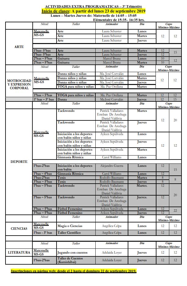 Talleres extra-programáticos 3er trimestre 2019: Inscripciones abre el 2 de septiembre