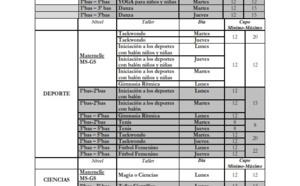Talleres extra-programáticos 1er trimestre 2019 - INFORMACIÓN IMPORTANTE 20.02.2019