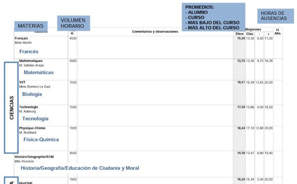 LEER Y ENTENDER EL BOLETÍN DE NOTAS - SECUNDARIA