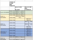 Secundaria - Consejos de clases 3er trimestre 2017