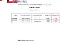 Información de los valores para los exámenes internacionales - II MEDIOS