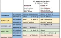 Consejos de clases Secundaria - 1er trimestre 2018