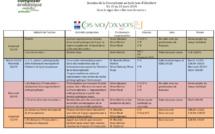 SEMAINE DE LA FRANCOPHONIE 2019: Programme du Secondaire